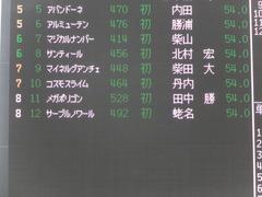 20160917 中山5R 2歳メイクデビュー メガポリゴン 01