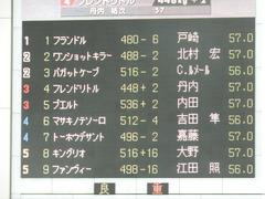 20180128 東京6R (500) プエルト 01