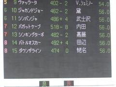 20170128 東京4R 3歳未勝利 バトルオスカー 01