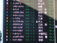 20141214 中山1R 2歳未勝利 フレンドマキシマム 01