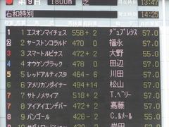 20160522 東京9R 石和特別(1000) オウケンブラック 01