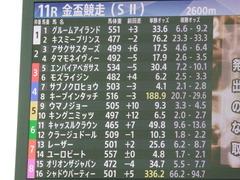 20180221 大井11R 大井金盃(S2) ユーロビート02