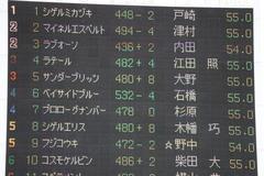 20191026 東京3R 2歳未勝利 ベイサイドブルー 01