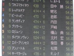 20170219 東京6R 3歳500万下 ブリラーレ 01