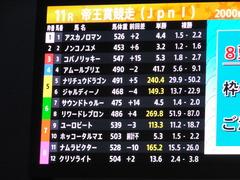 20160629 大井11R 帝王賞(Jpn1) ユーロビート 01