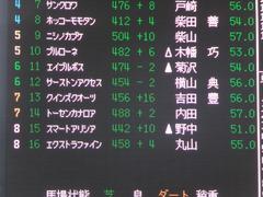 20161224 中山12R (500) トーセンカナロア 01