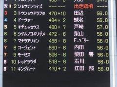 20160130 東京10R クロッカスS モーゼス 01