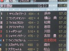 20140601 ダービー(G1)ショウナンラグーン 05
