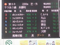 20190112 中山5R 3歳未勝利 ストレートパンチ 01