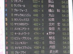 20170520 東京2R 3歳未勝利 パイオニアワーク 01