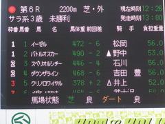 20170226 中山6R 3歳未勝利 バトルオスカー 01