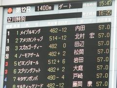 20180506 東京12R 立川特別(1000) ノーモアゲーム 01