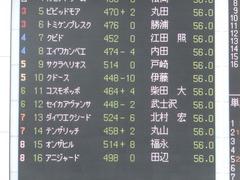 20150614 東京3R 3歳未勝利 コスモポッポ 01