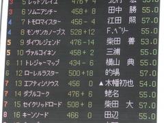 20141011 東京7R トレジャーマップ 08