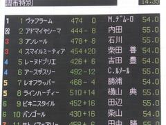 20160213 東京9R 調布特別(1000) レーヌドブリエ 02