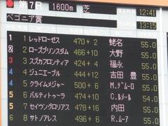 20161127 東京7R ベゴニア賞 クライムメジャー 01