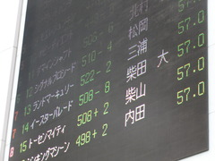 20150530 東京10R 薫風S ランドマーキュリー 01
