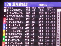 20180523 大井12R 薫風賞 B2 マイネルグルマン 01