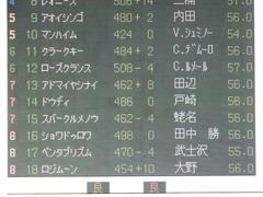 20171111 東京7R (500) アドマイヤシナイ 01