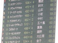 20180217 東京4R 4歳上障害未勝利 トーセンカナロア 01