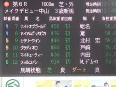 20190112 中山6R 3歳メイクデビュー ヒラリークイン 01
