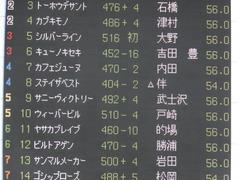 20160612 東京3R 3歳未勝利 ステイザベスト 01