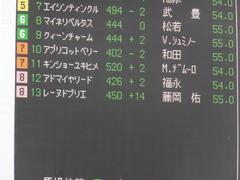 20170114 京都10R 北大路特別 4歳上牝馬1000万下 レーヌドブリエ 01