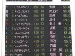 20131117 東京 ビップレボルシオン 01