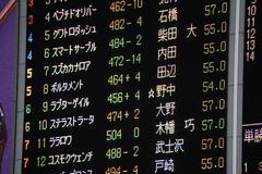 20191026 東京12R 3歳上1勝クラス ラプターゲイル 01