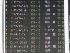 20150221 東京11R ダイヤモンドS(G3) ラブイズブーシェ 01