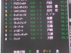 20140125 中山11R ユーロビート 01