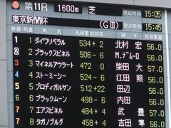 20170205 東京11R 東京新聞杯(G3) プロディガルサン 01