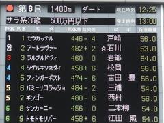 20160130 東京6R 3歳500万下 アートラヴァー 01