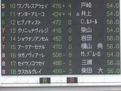 20160529 東京6R 3歳500万下 アークアーセナル 01