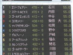 20160515 東京9R テレ玉杯(1000) ツクバアスナロ 01