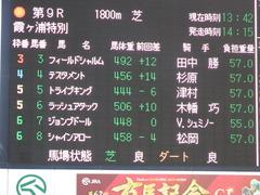 20171209 中山9R 霞ヶ浦特別(1000) ラッシュアタック 01