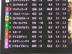 20160518 大井8R B3 マイネルグルマン 01