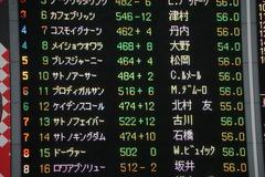 20191123 東京11R キャピタルS(L) プロディガルサン 01