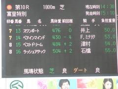 20180224 中山10R 富里特別(1000) ラッシュアタック 01