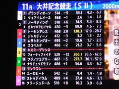 20160518 大井11R 大井記念(S2) グランディオーソ 01