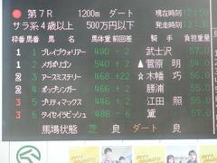 20190317 中山7R (500) メガポリゴン 01