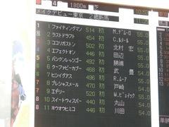 20181125 東京4R 2歳メイクデビュー ホウオウヒミコ 01