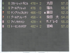 20160612 東京8R 3歳上500万下 トーセンカナロア 01