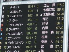 20151123 東京6R 3歳上500万下 ファインライナー 14