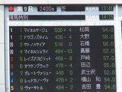 20160501 東京9R 陣馬特別(1000) オウケンブラック 01