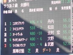 20171228 中山4R 2歳未勝利 アイコンタクト 01