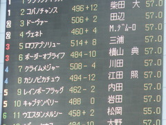 20180520 東京10R フリーウェイS(1600) クライムメジャー 01