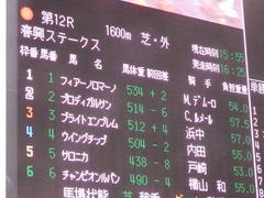 20180415 中山12R 春興S(1600) プロディガルサン 01