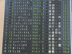 20161016 新潟12R 鳥屋野特別(500) アークアーセナル 01