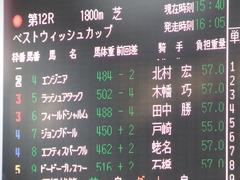 20171228 中山12R ベストウィッシュC (1000) ラッシュアタック 01